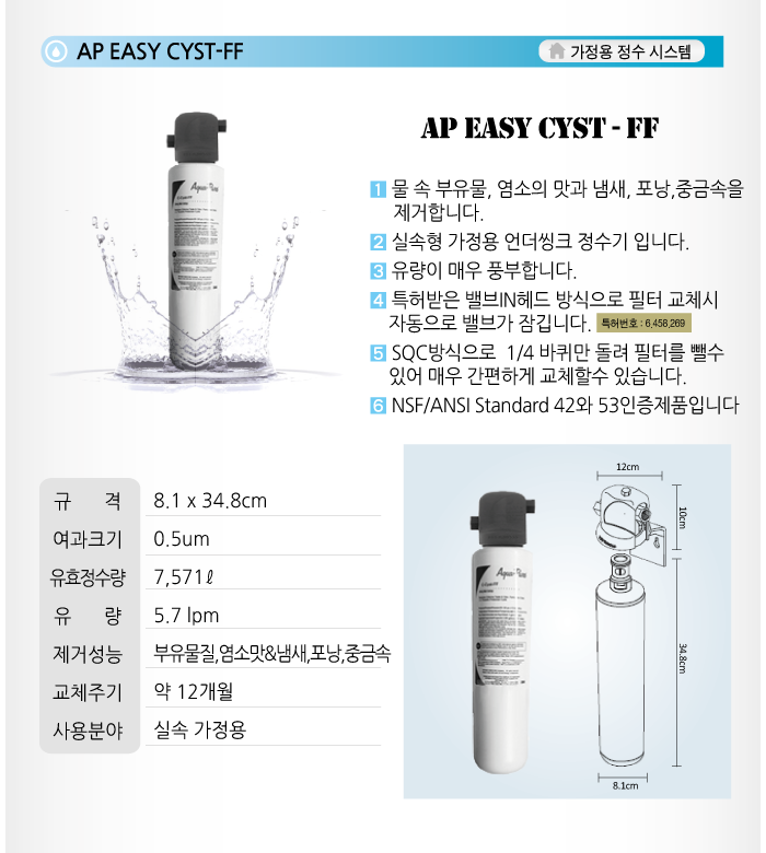 02_AP_EASY_CYST_FF.png