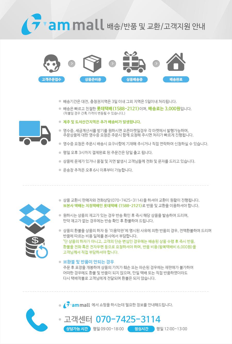gam_customer.png